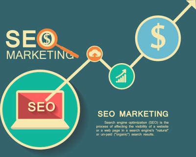 سئو سایت و بازاریابی اینترنتی