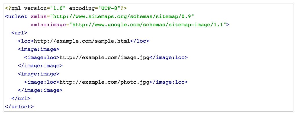 نقشه سایت تصویر